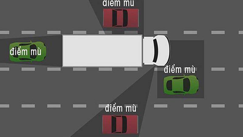 Điểm mù là gì? Cách khắc phục điểm mù khi lái xe ô tô