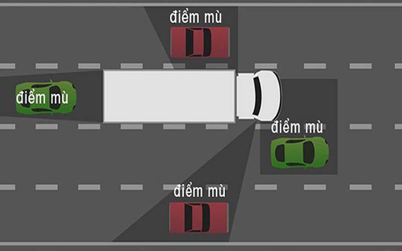 Điểm mù trên xe ô tô là gì?