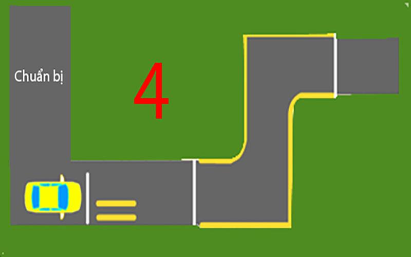 Hướng dẫn bài thi qua vệt bánh xe và đường vòng vuông góc