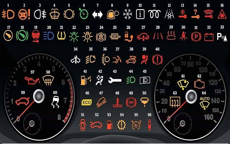 Tìm hiểu các bộ phận, ký hiệu trên xe